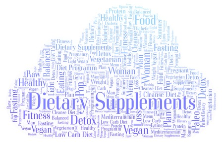 Dietary Supplements word cloud - illustration made with text only.