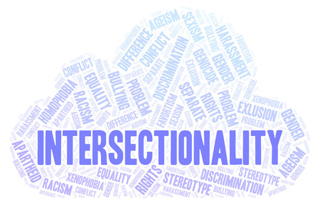 Intersectionality - type of discrimination - word cloud. Wordcloud made with text only.
