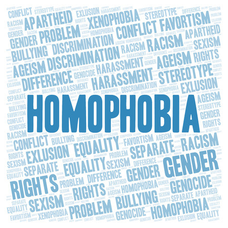 Homophobia - type of discrimination - word cloud. Wordcloud made with text only.