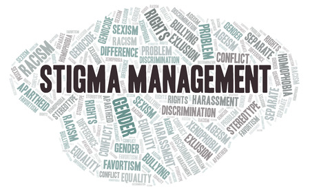 Stigma Management - type of discrimination - word cloud. Wordcloud made with text only.