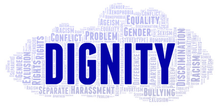 Dignity - type of discrimination - word cloud  Wordcloud made