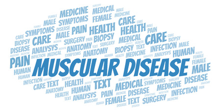Muscular Disease word cloud. Wordcloud made with text only.