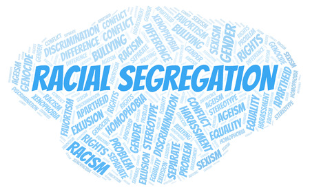 Racial Segregation - type of discrimination - word cloud. Wordcloud made with text only.