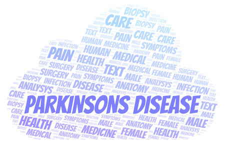 Parkinsons Disease word cloud. Wordcloud made with text only.