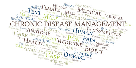 Chronic Disease Management word cloud. Wordcloud made with text only.