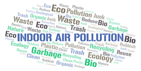 Indoor Air Pollution word cloud. Wordcloud made with text only.