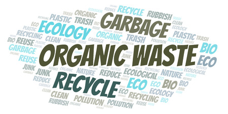 Organic Waste word cloud. Wordcloud made with text only.