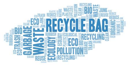 Recycling-Beutel-Wortwolke. Wordcloud nur mit Text erstellt.