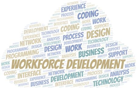 Workforce Development word cloud. Wordcloud made with text only.