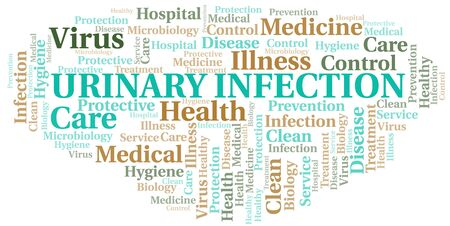 Urinary Infection word cloud vector made with text only Illustration