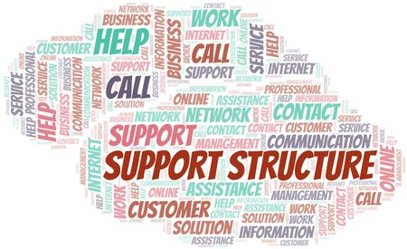 Support Structure word cloud vector made with text only