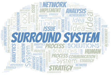 Surround System typography vector word cloud.
