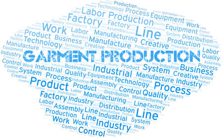 Garment Production word cloud create with text only.