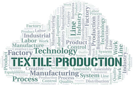 Textile Production word cloud create with text only.