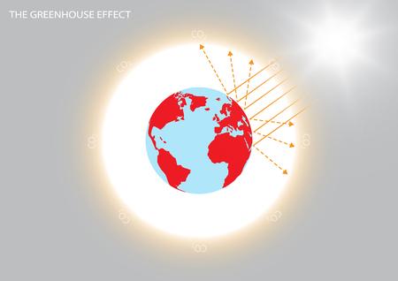 Environmental greenhouse effect concept vector illustration