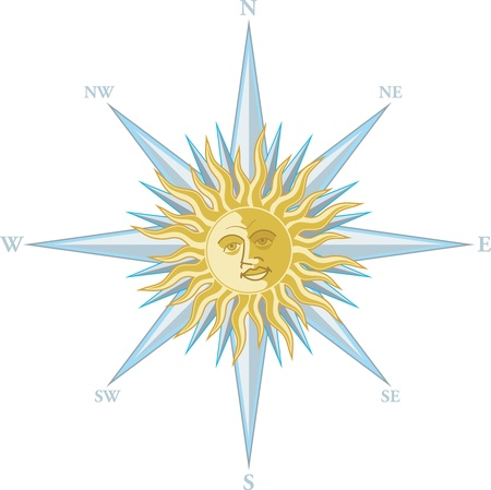 drawing compass: Wind rose with the image a smiling sun face