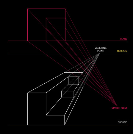penumbra: Drawing of perspective from elevation