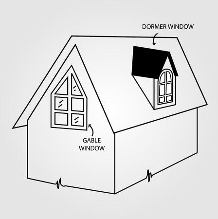 gable: Diagram of dormer and gable window