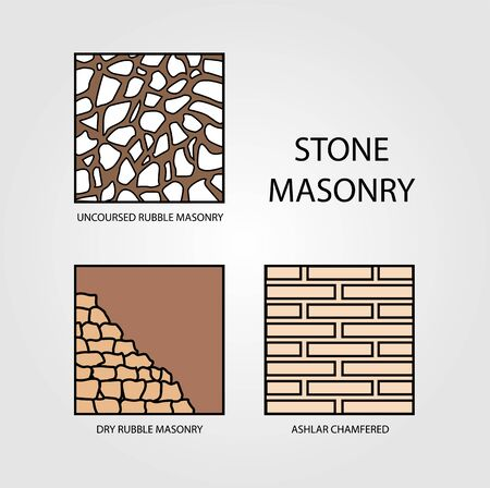 chamfered: Diagrams of stone masonry Illustration