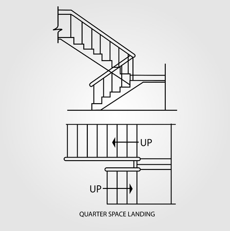 continuum: Top view and front view of a quarter space landing staircase Illustration
