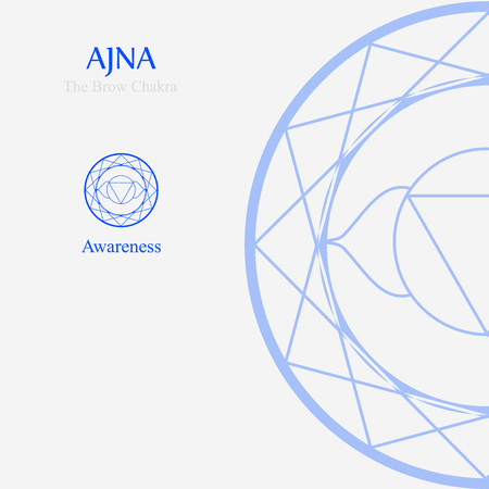 Ajna- The brow chakra which stands for awareness. The word ajna is a third eye chakra