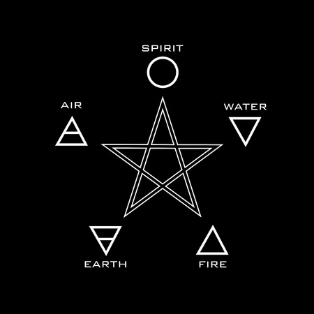 The five elements and 5 pointed star- hidden meaning of the star