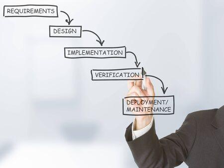 Business-Mann Zeichnung Flussdiagramm des Wasserfall-Modell Lizenzfreie Bilder