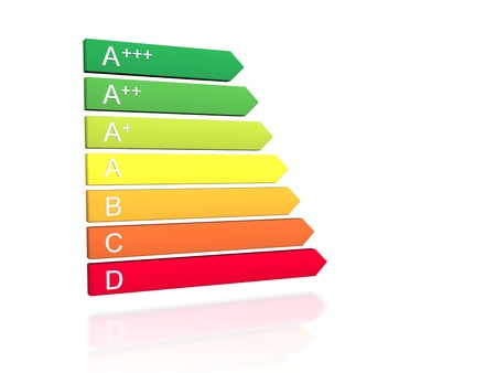 European energy efficiency classification including the new A+, A++, A+++ classes isolated on white photo