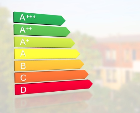 European energy efficiency classification including the new A+, A++, A+++ classes in front of an apartment building photo