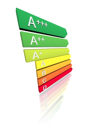 norm: European energy efficiency classification including the new A+, A++, A+++ classes isolated on white Stock Photo