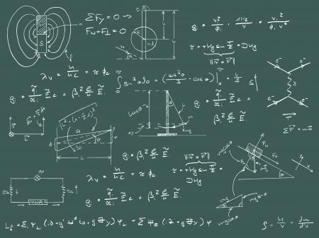 Physics diagrams and formulas chalk handwriting on green blackboard