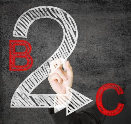 b2c: Hands writing B2C - business to customer - on transparent screen