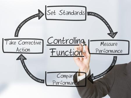 Geschäftsmann Zeichnung Controlling Funktionsschema auf transparenten Bildschirm Standard-Bild