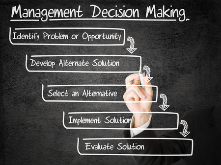 Businessman drawing Management Decision Making schema on transparent screen photo