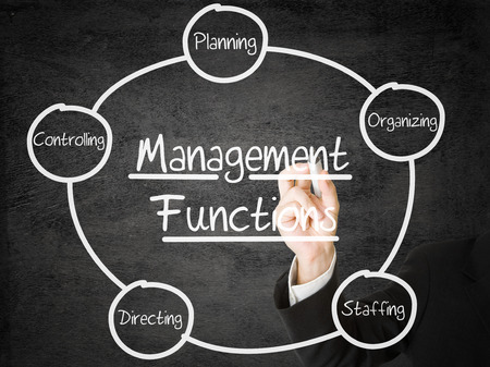 Businessman drawing Management Functions schema on transparent screen