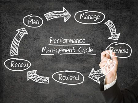 Businessman drawing Performance Management Cycle schema on screen