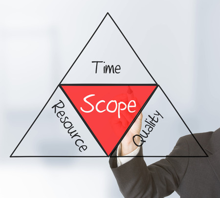 Businessman drawing Scope Management schema on transparent screen Stock Photo - 28290118