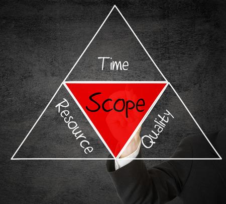 Businessman drawing Scope Management schema on transparent screen Stock Photo - 28425256
