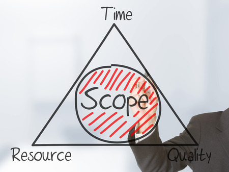 Businessman drawing Scope Management schema on transparent screen photo