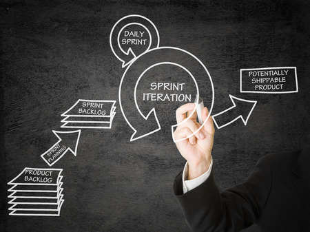 Businessman drawing SCRUM product development schema on presentation display