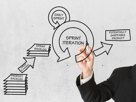 Geschäftsmann Zeichnung Produktentwicklung SCRUM-Schema auf Präsentationsdisplay Lizenzfreie Bilder