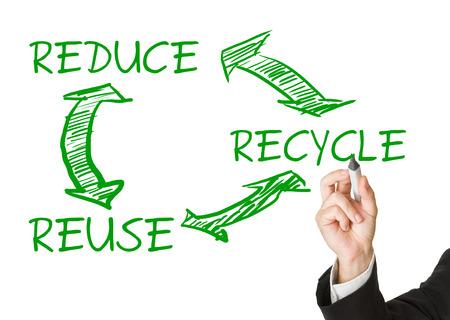 recycle reduce reuse: Dibujo Hombre reducir - ciclo de reciclaje en la pantalla transparente - - reutilizaci�n ecol�gica o el concepto de la prevenci�n de residuos