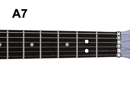 chords: Guitar Chords Diagrams - A7  Guitar chords diagrams series  Stock Photo