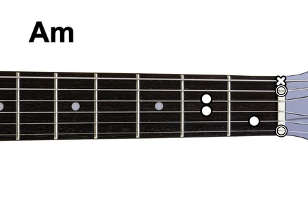 Diagram Of How To Finger An E Minor Em Guitar Chord Stock Photo