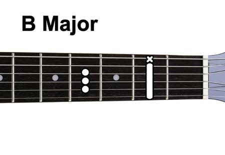 fret: Guitar Chords Diagrams - B Major  Guitar chords diagrams series  Stock Photo