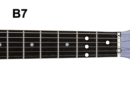 chords: Guitar Chords Diagrams - B7  Guitar chords diagrams series  Stock Photo