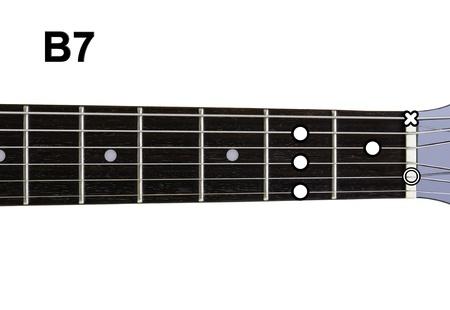 Guitar Chords Diagrams B7 Guitar Chords Diagrams Series Stock