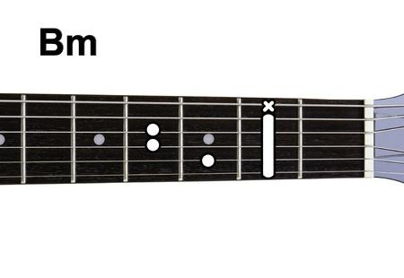 Guitar Chords - Diagrammes Guitare accords Bm diagrammes s�rie Banque d'images