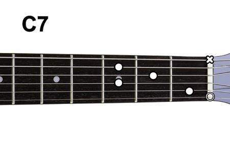 fingering: Guitar Chords Diagrams - C7  Guitar chords diagrams series  Stock Photo