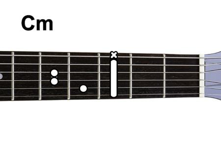 chords: Guitar Chords Diagrams - Cm. Guitar chords diagrams series.